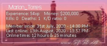 Player statistics userbar for Marlon_Torres