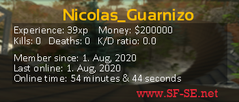 Player statistics userbar for Nicolas_Guarnizo