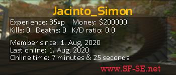 Player statistics userbar for Jacinto_Simon