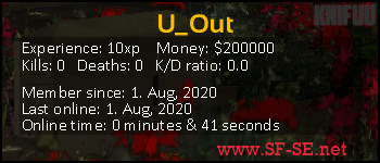 Player statistics userbar for U_Out
