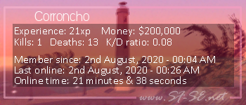 Player statistics userbar for Corroncho