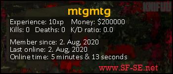Player statistics userbar for mtgmtg