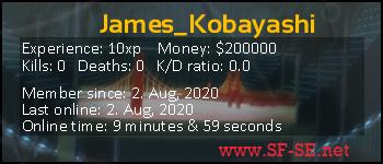 Player statistics userbar for James_Kobayashi