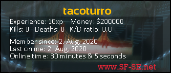 Player statistics userbar for tacoturro