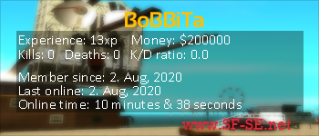 Player statistics userbar for BoBBiTa