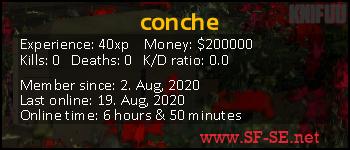 Player statistics userbar for conche