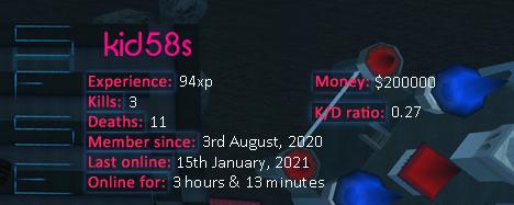 Player statistics userbar for kid58s