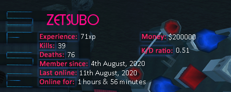 Player statistics userbar for ZETSUBO