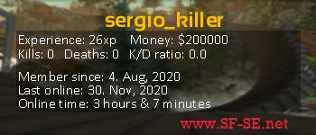 Player statistics userbar for sergio_killer