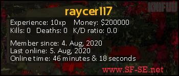 Player statistics userbar for raycer117