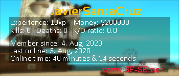 Player statistics userbar for JavierSantaCruz
