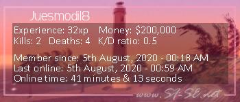 Player statistics userbar for Juesmodi18