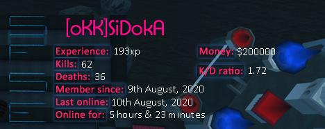 Player statistics userbar for [oKK]SiDokA