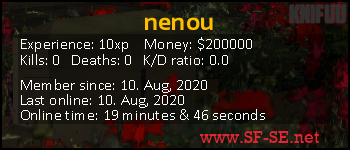Player statistics userbar for nenou
