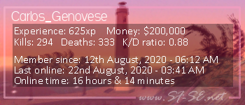 Player statistics userbar for Carlos_Genovese