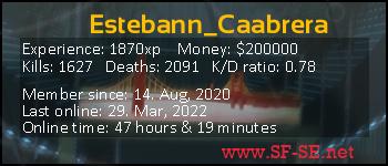 Player statistics userbar for Estebann_Caabrera