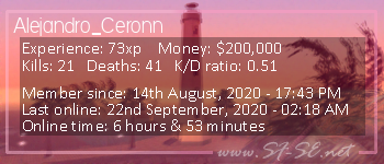 Player statistics userbar for Alejandro_Ceronn