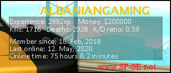 Player statistics userbar for ALBANIANGAMING