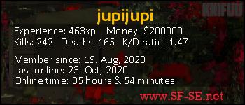 Player statistics userbar for jupijupi