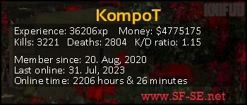 Player statistics userbar for KompoT