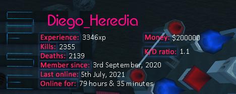 Player statistics userbar for Peluche_Heredia