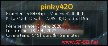 Player statistics userbar for pinky420