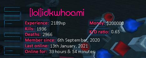 Player statistics userbar for [lol]idkwhoami