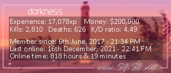 Player statistics userbar for TheDarkness