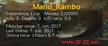 Player statistics userbar for Mario_Rambo