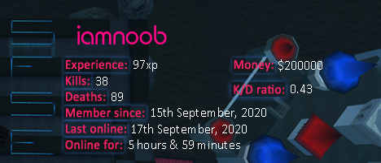 Player statistics userbar for iamnoob