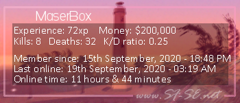 Player statistics userbar for MaserBox