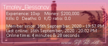 Player statistics userbar for Timofey_Bessonov