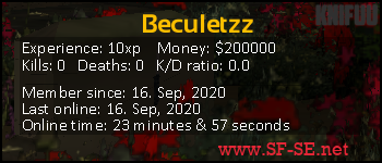 Player statistics userbar for Beculetzz
