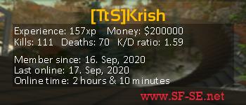 Player statistics userbar for [TtS]Krish