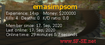 Player statistics userbar for emasimpsom