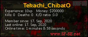 Player statistics userbar for Tekachi_ChibatO