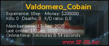 Player statistics userbar for Valdomero_Cobain