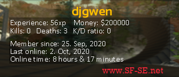 Player statistics userbar for djgwen