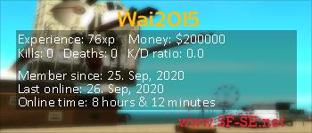 Player statistics userbar for Wai2015