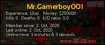 Player statistics userbar for Mr.Gamerboy001