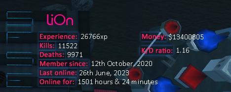 Player statistics userbar for LiOn