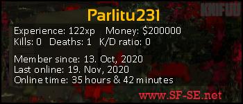 Player statistics userbar for Parlitu231