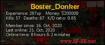 Player statistics userbar for Boster_Donker