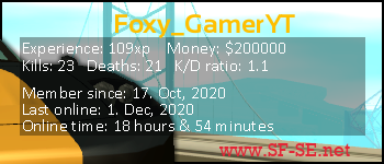 Player statistics userbar for Foxy_GamerYT