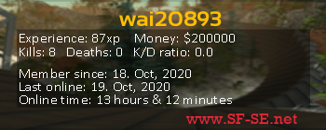 Player statistics userbar for wai20893