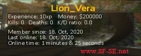 Player statistics userbar for Lion_Vera