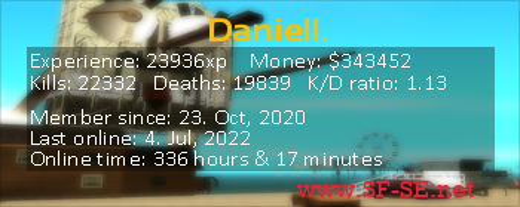 Player statistics userbar for Daniell_Ramirez