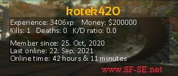 Player statistics userbar for kotek420