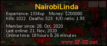 Player statistics userbar for NairobiLinda