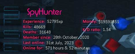 Player statistics userbar for Gates